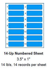 "14-Up Numbered Sheet, 3.5"" x 1""."